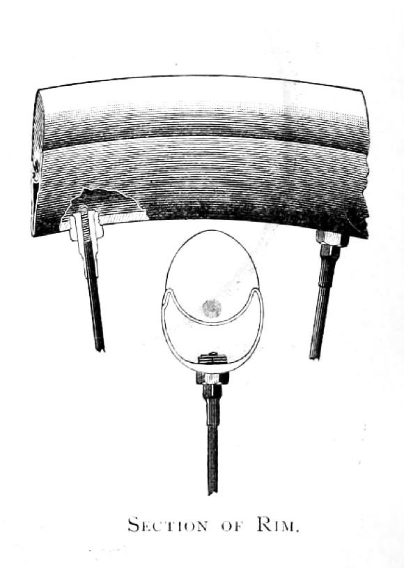 Die patentierten Hohlkammer-Felgen mit nur einer Durchbohrung